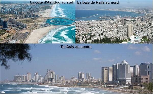 vue-mer-tlv-ashd-haifa